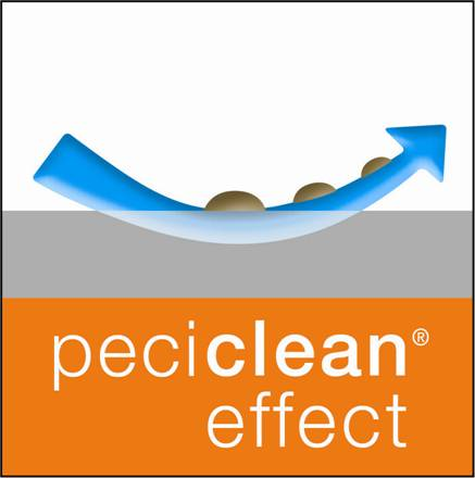 peciclean_effect